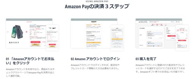 AmazonPayの決済3ステップを紹介