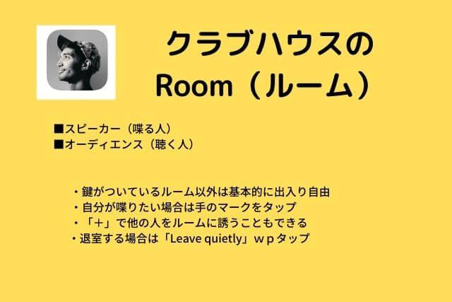 クラブハウスのRoomの説明